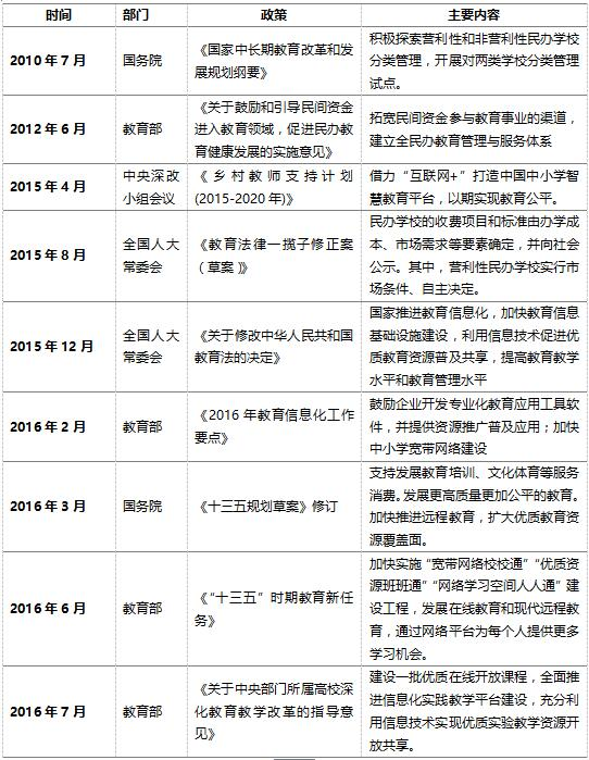 K12课外教育市场大数据研究报告(一)