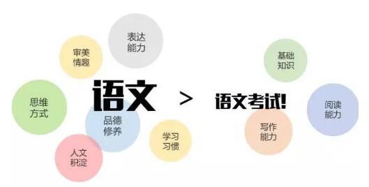如何引领大语文国际化教育